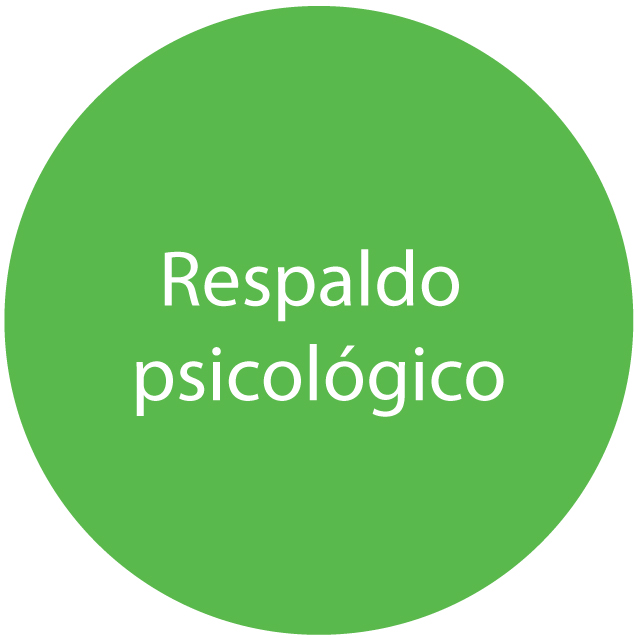 respaldo psicológico