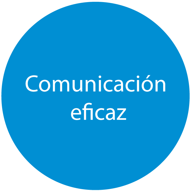 comunicación eficaz en servicio corporativo